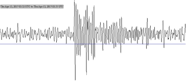 A Seismogram from the EQ1.