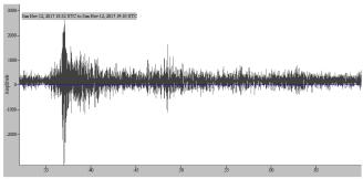 Seismogram from Iraq