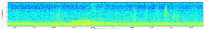 05042018_1929_spectrogramRS_CA_SntCrz