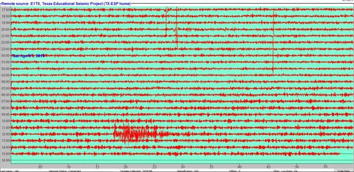 ScreenShot: M4.6 Oklahoma, 04/09/2018 12:16hrs UTC