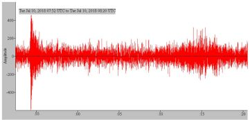 Full Seismogram of the MX Earthquake