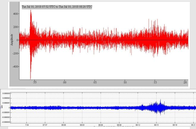 Comparison of the EQ1 and Raspberry Shake MX Seismograms