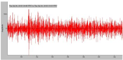 Seismogram of Oregon's July 24th 2018, at 14:44 UTC, M5.6 earthquake.