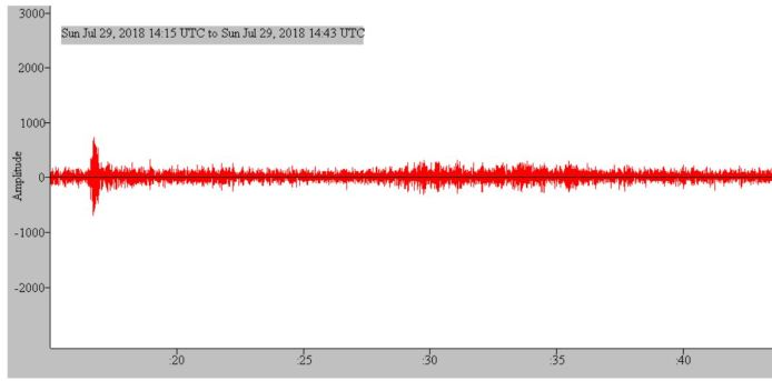 Seismogram of Oregon's July 29th 2018, at 14:10 UTC, M5.3 earthquake.